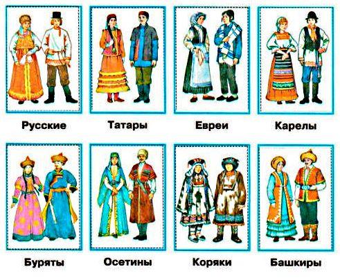 Узнайте представителей народов России по их национальным костюмам. Вырежьтекартинки из Приложения и правильно расположите их