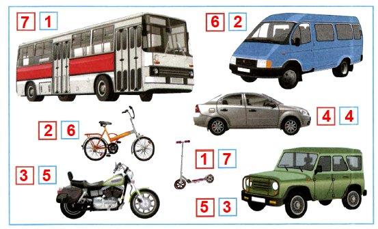 Сравни размеры транспортных средств, изображённых на рисунке. В красных квадратиках пронумеруй их в порядке увеличения размеров