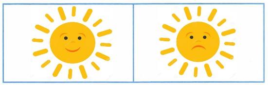 Нарисуй весёлое и грустное солнышко. Расскажи, зависит ли твоё настроение от того, солнечный день или пасмурный.