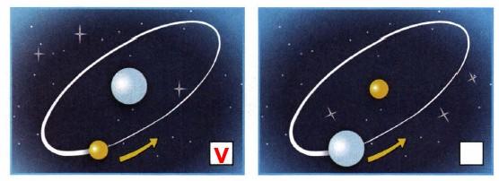Отметь галочкой в квадратике, на каком рисунке правильно показаны Земля и Луна. Объясни своё решение.