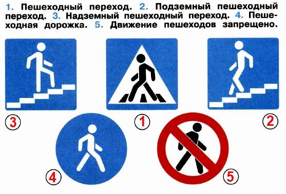 2. Пронумеруй дорожные знаки в соответствии со списком